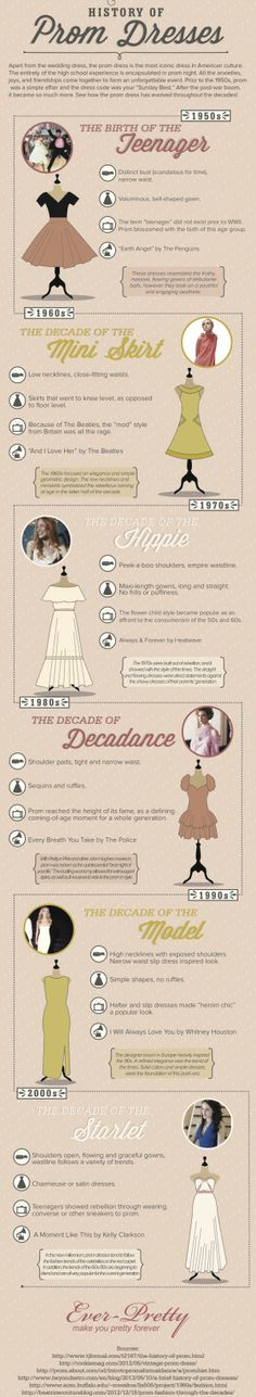History of Prom Dresses #Infographic #fashion #prom