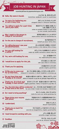 Infographic: Japanese phrases for job hunting part 1. http://japanesetest4you.com/infographic-japanese-phrases-job-hunting-part-1/ Japanese Quotes, Japanese Phrases, Japanese Words, Learn Japan, Learning Japanese, Study Japanese, Japanese Language Learning, Japanese Culture, Japanese Sentences