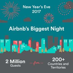 Airbnb Pitch Deck Template Pinterest Pitch Decking And Template - Airbnb pitch deck template