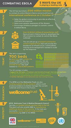 Infographic: UK aid update on combating Ebola in West Africa 26.09.14 | by DFID - UK Department for International Development