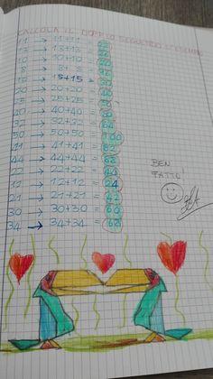 Classe Seconda-Matematica- Febbraio- Le moltiplicazioni - Maestra Anita Bullet Journal, Classroom, Math, Math Exercises, Fun Math Activities, Math Notebooks, Geometric Drawing, School