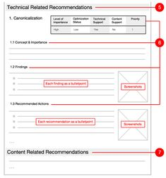 It Audit Report Template The Seo Audit Report Template#seo  Seo Stuff  Pinterest  Seo .