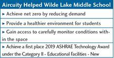 Reliable DCV for Net Zero Energy School Healthy Environment, 2020 Vision, Middle School, Zero, Student, Technology, Shit Happens, Education, Teaching High Schools