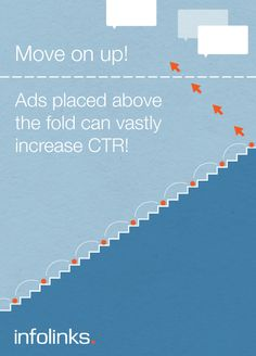 Optimization tip 11: Keep your ads above the fold!  #InfolinksCountdowntoOptimization
