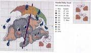 Schema punto croce Elefante Ombrello