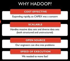 Why hadoop? #hadoop  #java #apache #opensource #vmwareworkstation #hive #sqoop #flume #spark #Linux #centos #hdfs #mrv1 #mrv #clouds #cloudera #datascience #datascientist #followback #followforfollow #follow4follow #followmeback by techformation