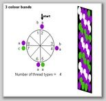 How to Kumihimo?: Kumihimo Pictures - 8 Thread Kongo Gumi Patterns (Part Making Friendship Bracelets, Macrame Bracelet Patterns, Chain Nose Pliers, Bracelet Crafts, Peyote Patterns, Beads And Wire, Creations, Pictures, Beading