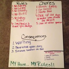 My House Rules For Children Under 5