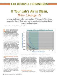 Lab Equipment - September 2017 - Page 32