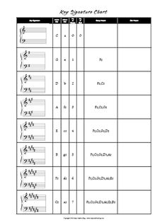 FREE Printable Key Signature Chart