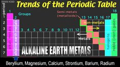 48 best periodic table alkaline earth metals images on pinterest the second group of the metals from the left is called alkaline earth metals alkali metaltable saltperiodic urtaz Images