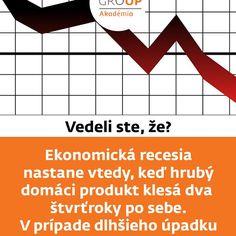 #ZFP #ZFPA #Vedeli #ste #že #ekonomická #recesia #ekonomika #makro #mikro #kríza #vzdelanie #dobre #vedieť