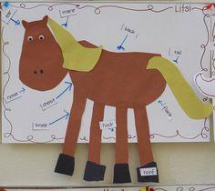 Label Horse Craft