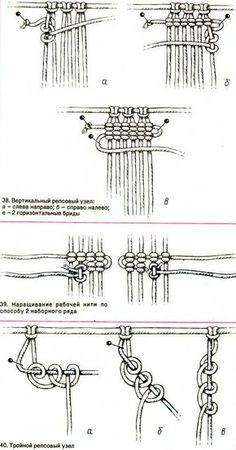 Схема плетения тройного репсового узла