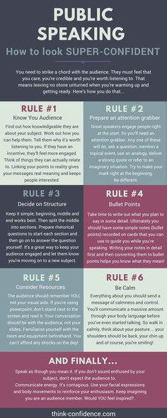 Public Speaking tips to help you look and feel more confident. #publicspeaking #tips #confidence #infographic