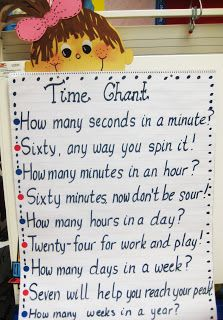 First Grade math- Time Chant Teaching Time, Teaching Math, Teaching Ideas, Math Resources, Math Activities, Math Strategies, Homeschooling Resources, Instructional Strategies, Math Worksheets