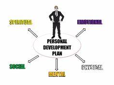 marketing plan thesis paper