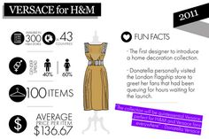 Juicy Facts That Designer Collaboration Superfans Will Love #refinery29  http://www.refinery29.com/2014/11/77347/hm-collaborations-infographic#slide10  The only thing cooler than the leopard Miami print jacket and heart-fringe dress was the campaign video's Versace hamster wheel. Run, Lindsey, run!