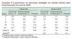 Keruutuotetarkastaja: Vuorenkilpi lisää jaksamista ja hoitaa ihoa Bergen, Periodic Table, Periodic Table Chart, Periotic Table, Mountains