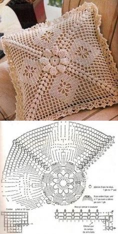Transcendent Crochet a Solid Granny Square Ideas. Inconceivable Crochet a Solid Granny Square Ideas. Crochet Diagram, Crochet Chart, Crochet Motif, Crochet Doilies, Crochet Pillow Cases, Crochet Cushion Cover, Crochet Cushions, Crochet Stitches Patterns, Crochet Designs