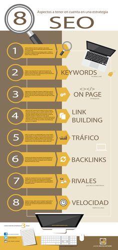 Hola: Una infografía con 8 aspectos a tener en cuenta en una estrategia SEO. Vía Un saludo