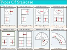 Résultats De Recherche Du0027images Pour « Type Of Stairs