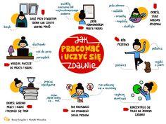 Polish Language, Study Organization, Online Lessons, Day Plan, Study Inspiration, Study Motivation, Life Advice, Study Tips, The Dreamers