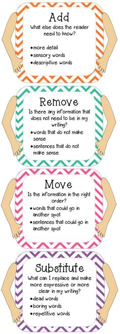 EDITING & REVISING :: ARMS Posters for Revising from the Chevron Writing Resource Bundle.