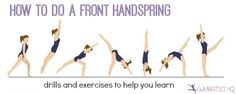 Learning how to do a front handspring is important, since you can do one on vault, floor and even on beam. However, a front handspring has many different variations which makes it a tricky s… Learn Gymnastics At Home, Flips Gymnastics, Gymnastics For Beginners, Gymnastics Stretches, Gymnastics Tricks, Tumbling Gymnastics, Gymnastics Flexibility, Gymnastics Skills, Gymnastics Workout