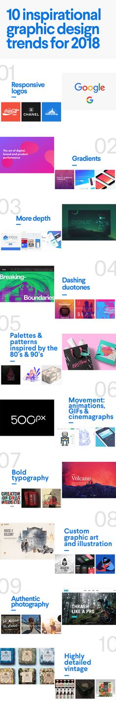 10 inspirational graphic design trends for From responsive logos to gradients and retro color palettes, as they say everything old is new again. - Learn how I made it to in one months with e-commerce! Web Design Services, Web Design Company, Logos Online, Design Trends 2018, Resume Design Template, Resume Templates, Ui Design Inspiration, Design Ideas, Affinity Designer