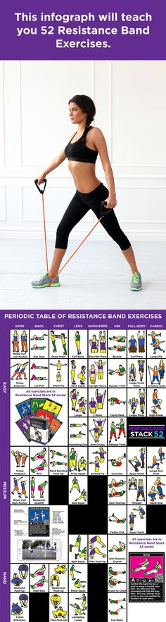 Periodic Table of Resistance Band Exercises