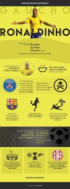 Ronaldinho infographic #infografik #futbol