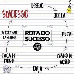 Rota do sucesso! Todo empreendedor, dono de negócio criativo ou sonhador que deseja transformar seus sonhos e objetivos em realidade passa por este processo... www.patypegorin.net