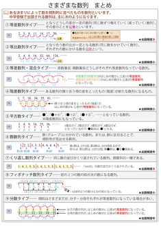 """""""A summary of the sequence type that will be taken at the junior high school entrance examination has been uploaded! Japanese Math, School Entrance, Kids Study, Study Inspiration, Study Tips, Math Lessons, Kids Education, Mathematics, Elementary Schools"""