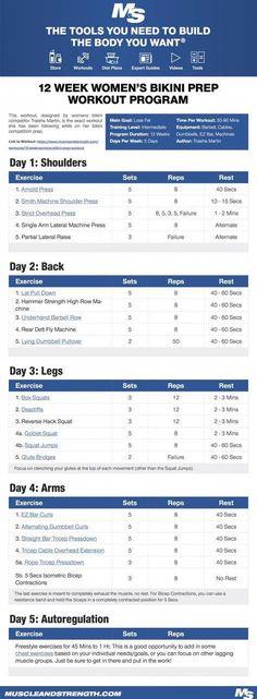 Guide taylorkayteee workout TaylorKayteee (Instagram