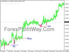 Download Pinkish Trend Forex Indicator Mt4
