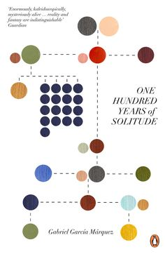 One Hundred Years of Solitude by Gabriel Garcia Marquez. Illustrated by Anna Betts.