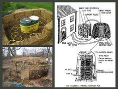 """De l'énergie verte avec du compost à la méthode Jean Pain   ABIS """"Bodengare"""", optimal soil fertility   Scoop.it Gas Pipe, Wire Mesh, Biologique, Water Pipes, Fertility, Pain, Garden, House, Green"""