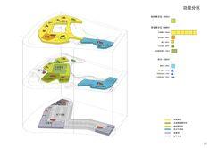 Gallery of Nanning Planning Exhibition Hall / Z-STUDIO + ZHUBO DESIGN - 26