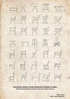 pierre jeanneret dimesion drawing - Google Arama Pierre Jeanneret, Sheet Music, Drawings, Google, Sketches, Drawing, Portrait, Music Sheets, Draw
