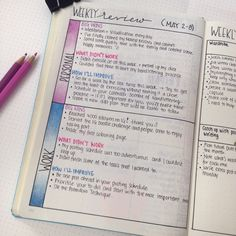 7 Things I've learned in my first year of Bullet Journaling - www.christina77star.co.uk