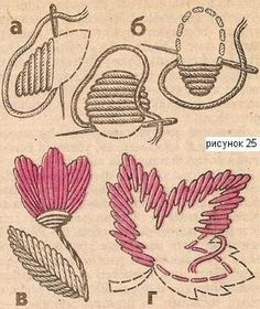 Stitches Tutorials- Free embroidery stitch. Smooth surface- it's a plane embroidery pattern partially or completely straight and slanted stitches. There are many techniques of the smooth surface.