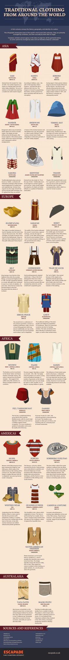 Good to remember/know as we travel ... Infographic Traditional Clothing From Around the World #BamaAtWork