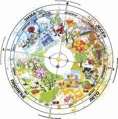 karta sveta download free XXL Dečija karta sveta   map, poster, miniature, illustration  karta sveta download free