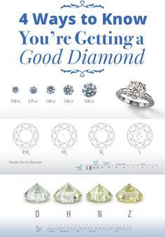 How to know a good diamond