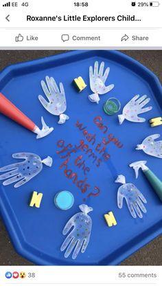 Childcare Activities, Nursery Activities, Preschool Learning Activities, Work Activities, Preschool Lessons, Sensory Activities, Toddler Activities, Preschool Activities, Kids Learning