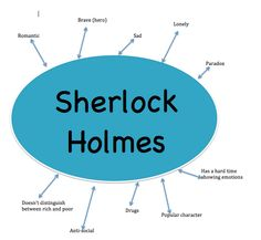 Holmes as a character has many faces and experiences. His character is what distinguishes him. Wow incredible work!!!!!-AK Alex- Love this one! K6, L6