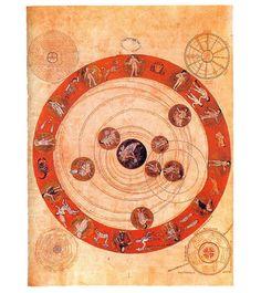 Da un Codice miniato del XVI sec..