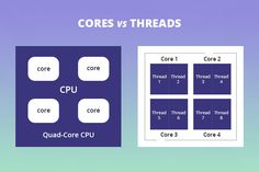 There has been a lot of confusion over what is the difference between cores and threads. Before stepping into the CPU Cores Vs Threads, you need to understand what is a single-core, multicore, thread, multithreading and why we need them. #Technology #Cores #Threads #CPU Confusion, We Need, Different, Core, Technology, Blog, Tech, Tecnologia, Blogging