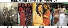 Indian Girls In Saree TimeLine